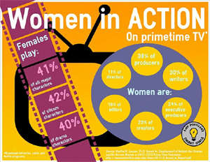 WomeninActionOnePrimetimeTV-300